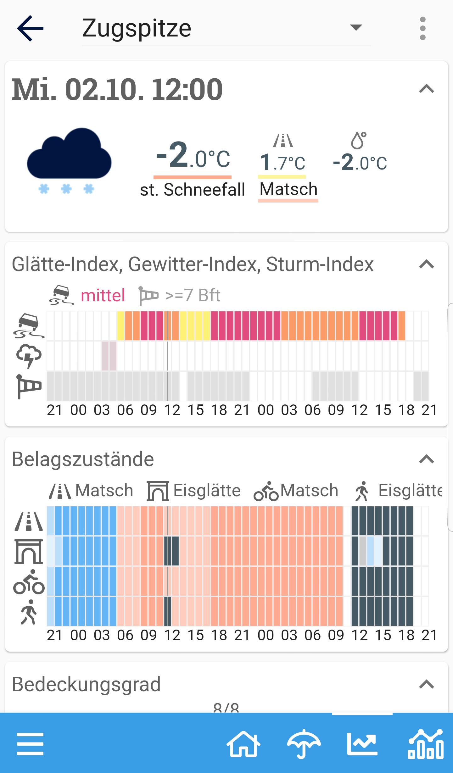 Informationen zum Zustand und zur Fahrbahnoberflächentemperatur von Straßen, Brücken, Rad- und Fußwegen