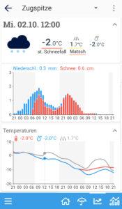 Einsatzwetter-App für Winterdienste und Sommerdienste Vorhersage